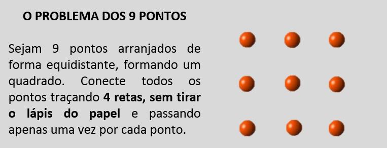 9 pontos e 4 retas - problema